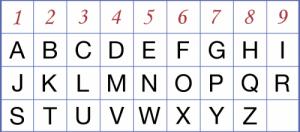 Tabla de conversion e1333989089265 300x132 Conoce tu Destino a través de los Números