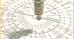 El Péndulo como elemento de adivinación
