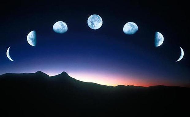 rituales cada fase lunar - Qué tipo de rituales son los más indicados en cada fase lunar